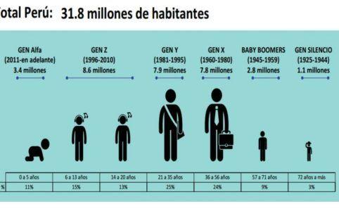 Imagen: el comercio.pe